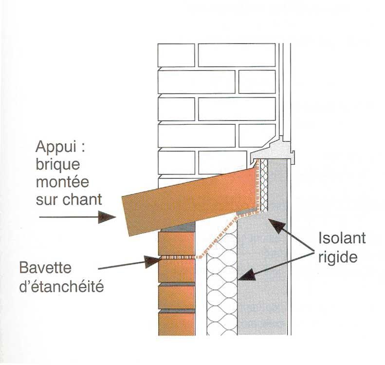 appui de fen tres 4 solutions solutions ma onnerie technique. Black Bedroom Furniture Sets. Home Design Ideas