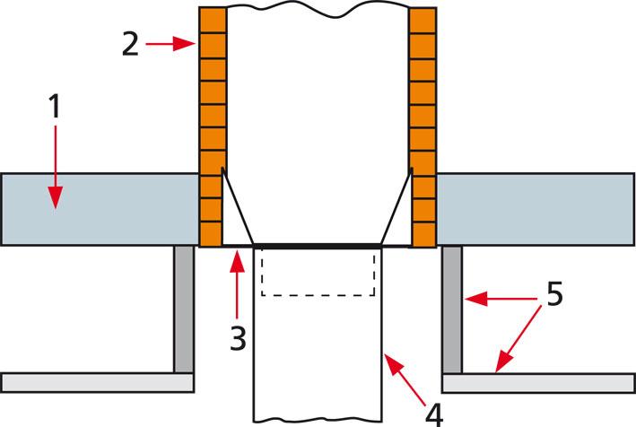 installer des conduits métalliques électriques à droite