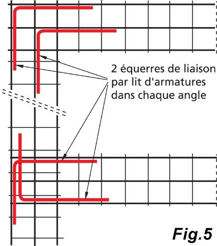 Comment Construire En Parasismique G 233 N 233 Rale R 233 Glementation