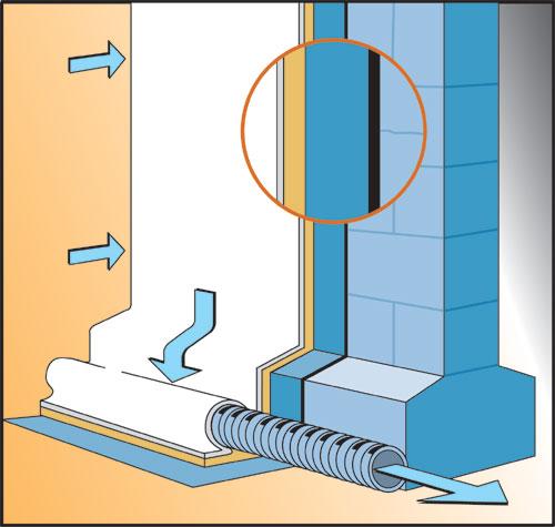 Soubassement faut il tancher ou imperm abiliser solutions - Plan de drainage maison ...