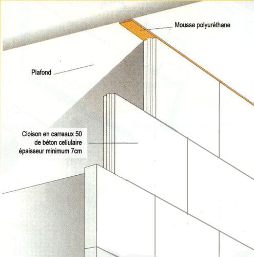 S3 b ton cellulaire murs planchers et cloisons solutions for Monter un mur en beton cellulaire exterieur