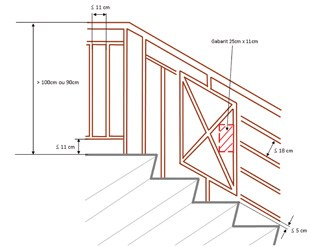 Schema rampe escalier for Hauteur balustrade