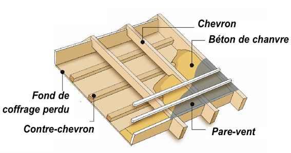 isolants sains toujours plus dans la course solutions. Black Bedroom Furniture Sets. Home Design Ideas