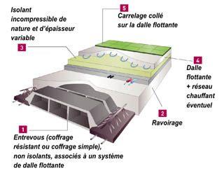 fixer un ventilateur de plafond forum ventilation climatisation aspiration syst me d. Black Bedroom Furniture Sets. Home Design Ideas