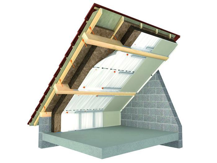 isolation toiture l tanch it une histoire de charpente. Black Bedroom Furniture Sets. Home Design Ideas