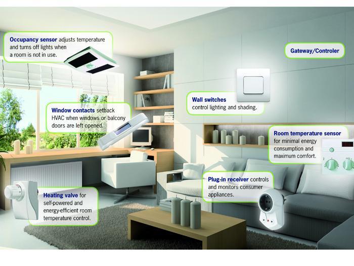 l avenir de la domotique c est la commande vocale. Black Bedroom Furniture Sets. Home Design Ideas