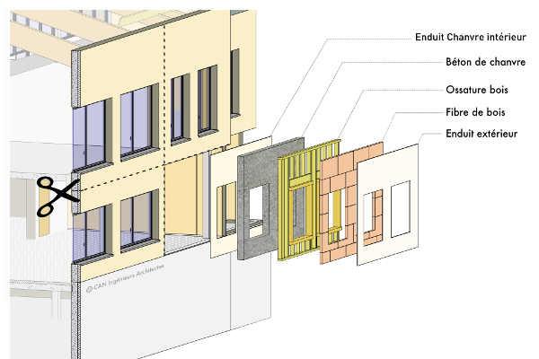 Couler Une Dalle Beton Interieur. Affordable Protection Tte De Mur