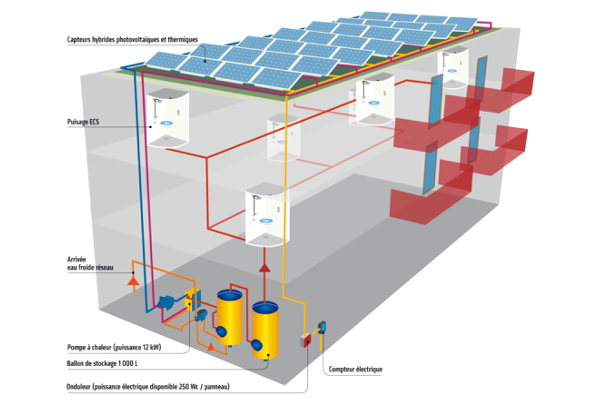 quels syst mes photovolta ques sur toits et toiture terrasse. Black Bedroom Furniture Sets. Home Design Ideas