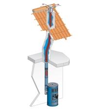 R novation de chemin es les solutions tubage de poujoulat for Construire un conduit de cheminee
