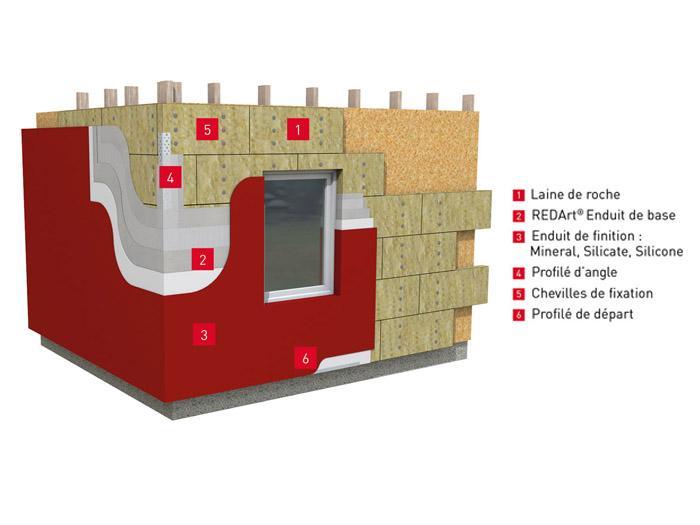 laine de roche rockwool colle au march de la fa ade. Black Bedroom Furniture Sets. Home Design Ideas