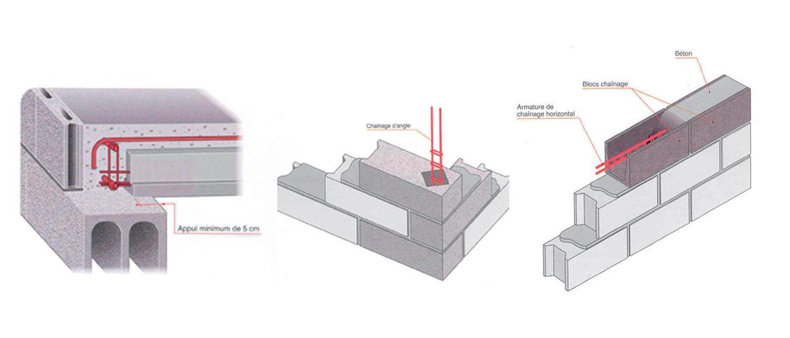 le bloc b ton un produit d 39 avenir solutions ma onnerie. Black Bedroom Furniture Sets. Home Design Ideas
