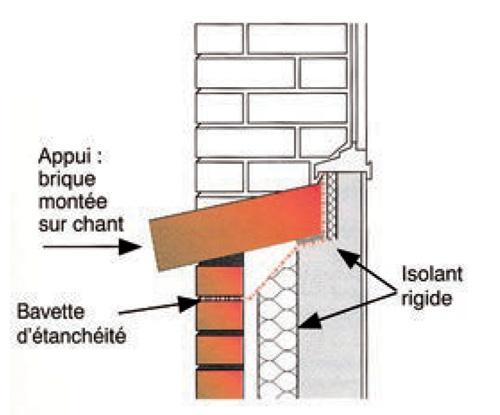 La brique de terre cuite les volutions du dtu for Appui de fenetre en terre cuite