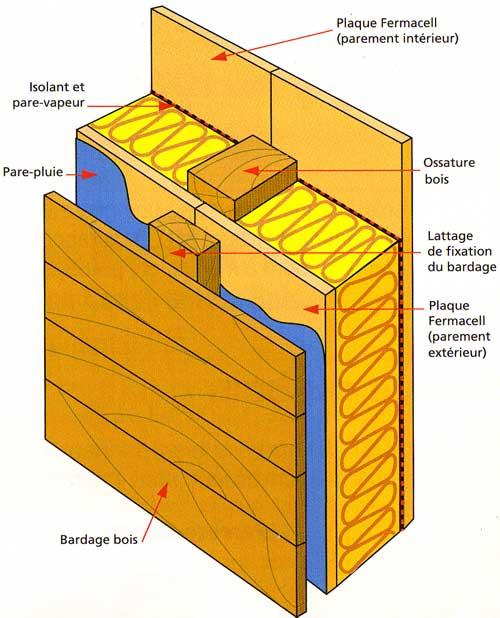 quels panneaux de contreventement solutions construction bois. Black Bedroom Furniture Sets. Home Design Ideas