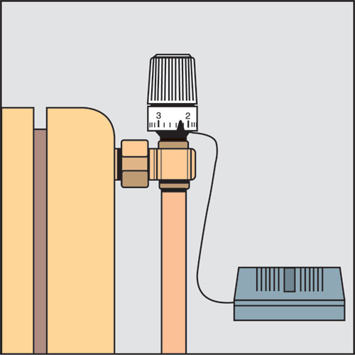 PeutOn Mettre En uvre Une Tte Thermostatique Verticale