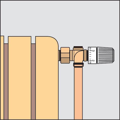 peut-on mettre en œuvre une tête thermostatique verticale ? - Fonctionnement Robinet Thermostatique Radiateur