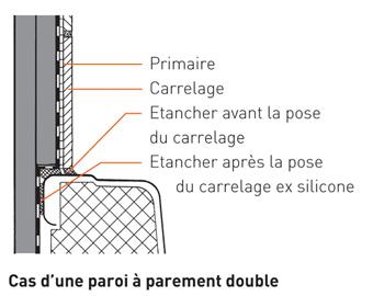 Cloisons humides quel parement en plaques hydrofuges for Dtu salle de bain