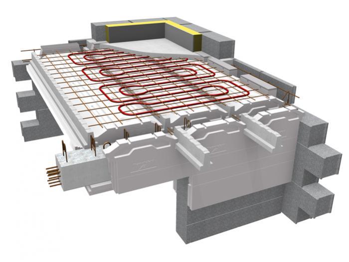 ponts thermiques de l innovation dans les traitements. Black Bedroom Furniture Sets. Home Design Ideas