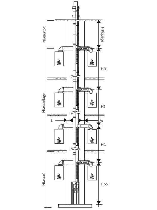 R glement europ en 3 chaudi res tanches et autres solutions for Reglementation fenetre de toit