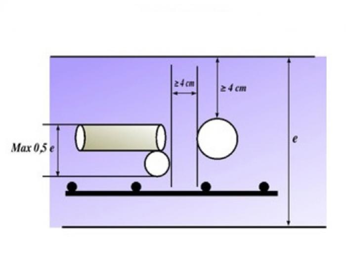 Dtu 23 1 murs en b ton banch dtu 23 ouvrages en b ton - Mur beton banche ...