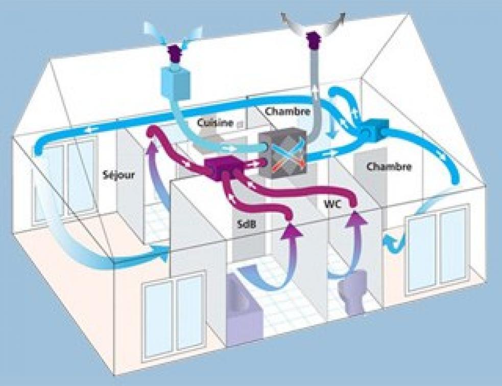 Vmc Et Rt 2012 Quel Système Solutions Equipements Sanitaires