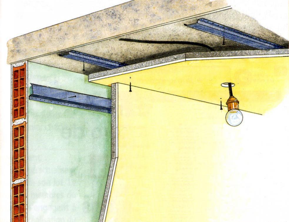 5 Systemes De Plafond A Base Plaque Platre